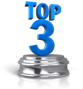 3 Most Important Page of Your Website